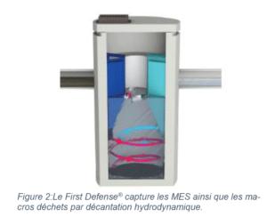Stradal - Décanteur hydrodynamique First Defense