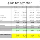 WCF 6NOV2018 - Amélioration Rendement Grand Poitiers