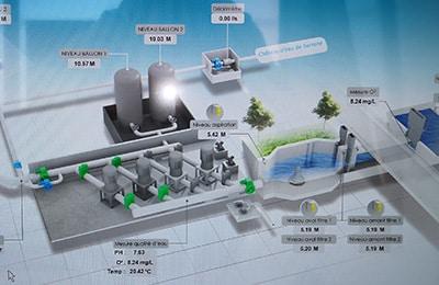 Détails fonctionnement de la station de pompage Aqua Domitia